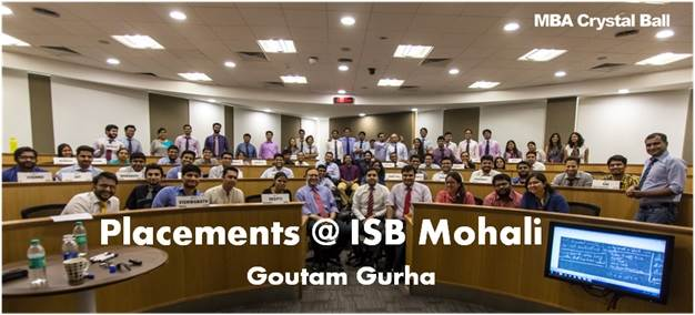 ISB Mohali Campus Placements before Employment Report
