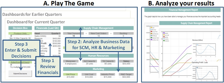 Play Free Online Business Strategy Game